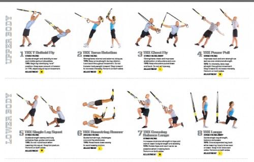 Trx Pack Commercial Rocky Mountain Fitness Kelowna